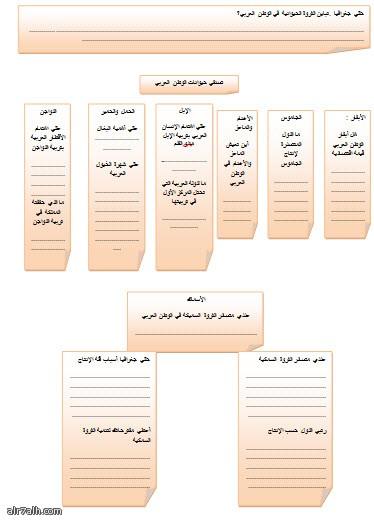 ورقة عمل تباين الثروة الحيوانية في الوطن العربي